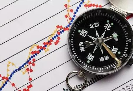 期货投资策略方法